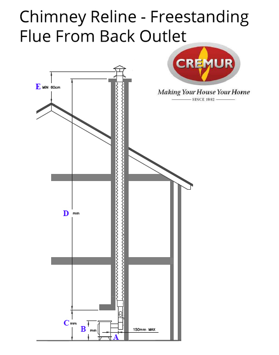 Flue System Quotation - Cremur Heating and Plumbing Centre